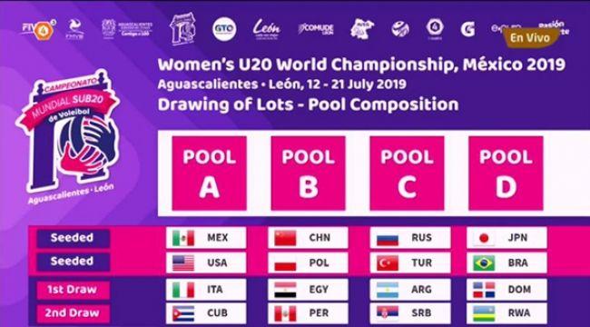 U20 Millilerin Dünya Şampiyonası'nda Rakipleri Belli Oldu
