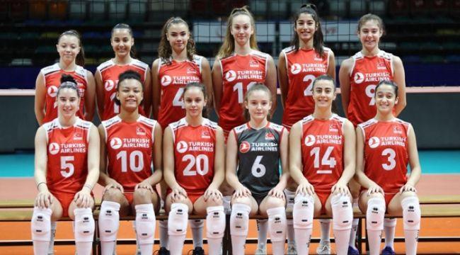 U16 Küçükler Avrupa Şampiyonası'nda Sahne Alıyor