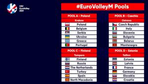 Avrupa Şampiyonası'ndaki Rakiplerimiz Belli Oldu