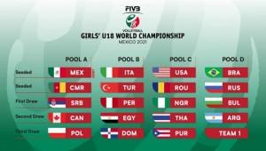 U18 Millilerin Dünya Şampiyonası'ndaki Rakipleri Belli Oldu